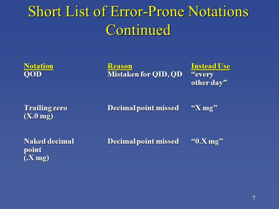 8 Short List of Error-Prone Notations Continued NotationReasonInstead Use MSCan mean morphinemorphine sulfate sulfate or magnesium sulfate MSO 4 and Can be confused withmorphine sulfate MgSO 4 each otheror magnesium sulfate ccMistaken for UmL