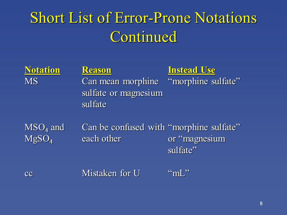 8 Short List of Error-Prone Notations Continued NotationReasonInstead Use MSCan mean morphinemorphine sulfate sulfate or magnesium sulfate MSO 4 and C