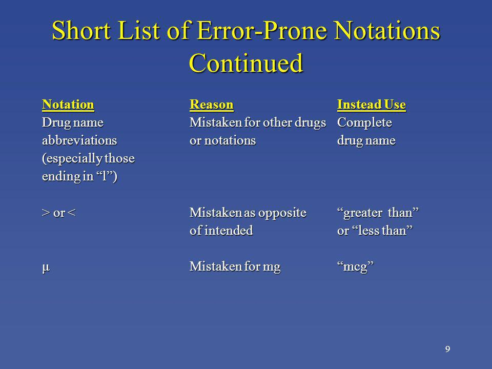 9 Short List of Error-Prone Notations Continued NotationReasonInstead Use Drug name Mistaken for other drugs Complete abbreviationsor notationsdrug na