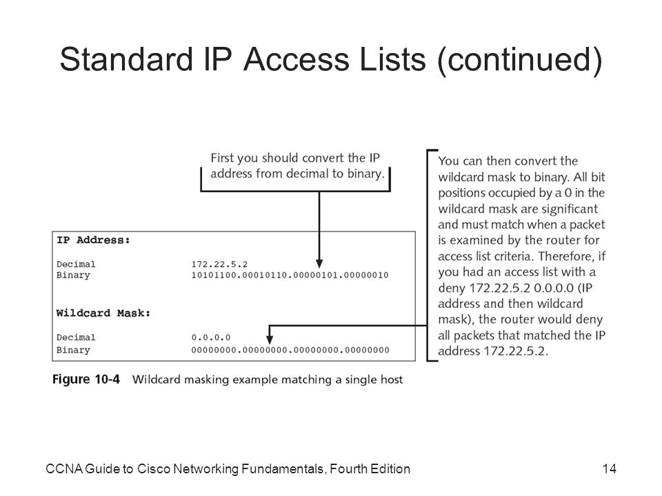 CCNA Guide to Cisco Networking Fundamentals, Fourth Edition14 Standard IP Access Lists (continued)