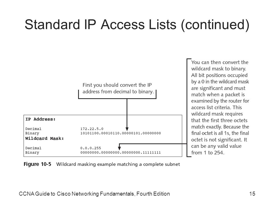 CCNA Guide to Cisco Networking Fundamentals, Fourth Edition15 Standard IP Access Lists (continued)