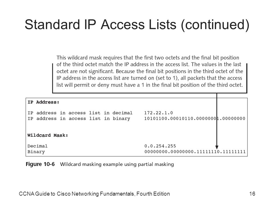 CCNA Guide to Cisco Networking Fundamentals, Fourth Edition16 Standard IP Access Lists (continued)