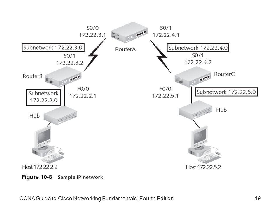 CCNA Guide to Cisco Networking Fundamentals, Fourth Edition19