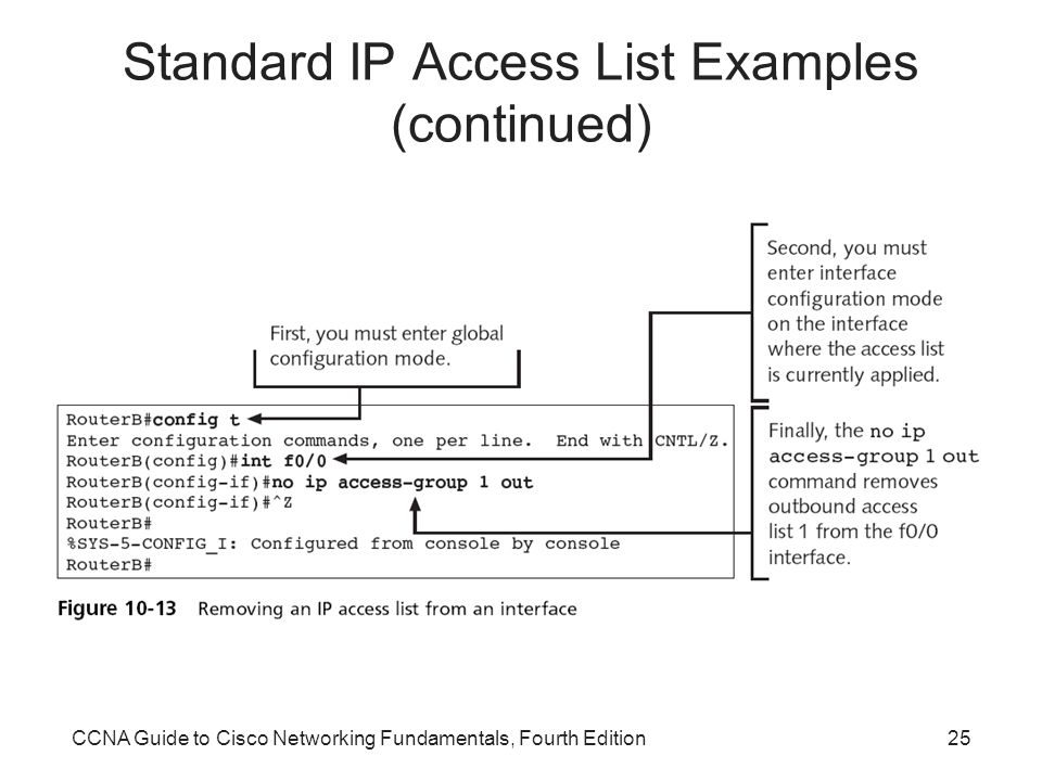 CCNA Guide to Cisco Networking Fundamentals, Fourth Edition25 Standard IP Access List Examples (continued)
