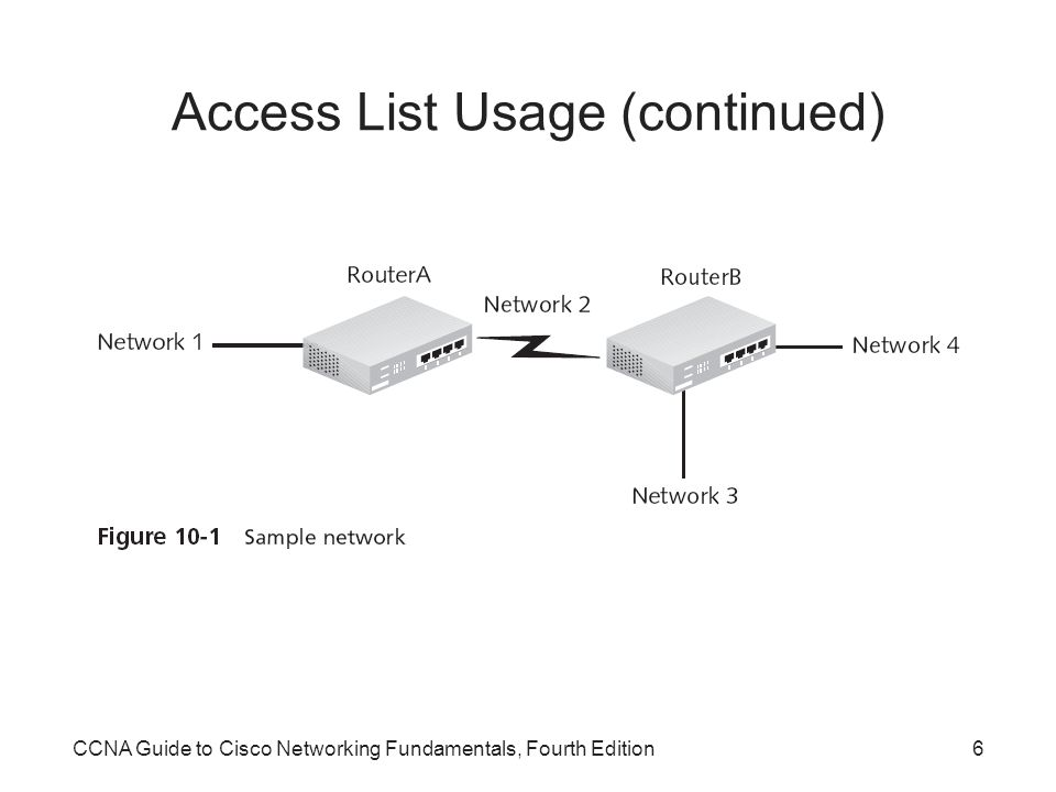 CCNA Guide to Cisco Networking Fundamentals, Fourth Edition6 Access List Usage (continued)
