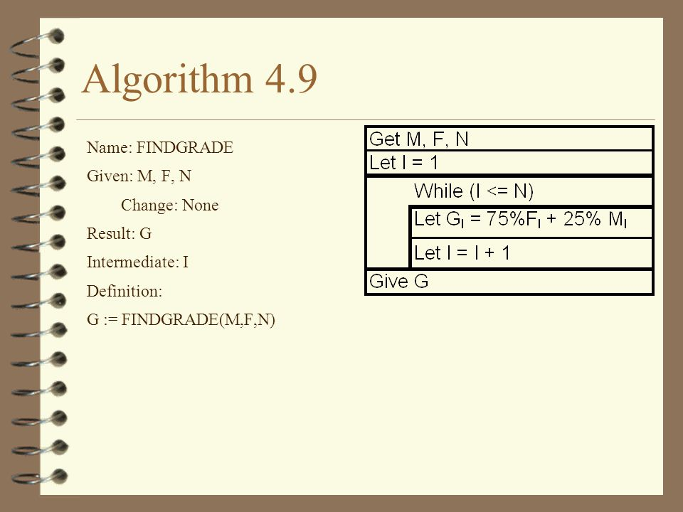 Algorithm 4.9 Name: FINDGRADE Given: M, F, N Change: None Result: G Intermediate: I Definition: G := FINDGRADE(M,F,N)