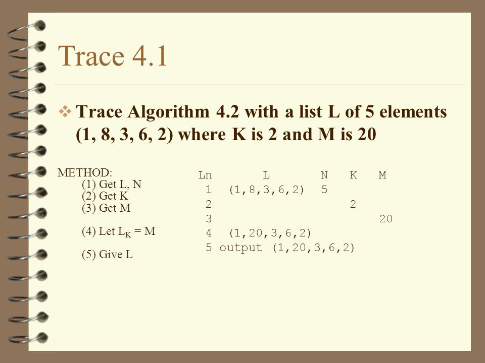 Trace 4.1 Trace Algorithm 4.2 with a list L of 5 elements (1, 8, 3, 6, 2) where K is 2 and M is 20 METHOD: (1) Get L, N (2) Get K (3) Get M (4) Let L K = M (5) Give L Ln L N K M 1 (1,8,3,6,2) 5 2 2 3 20 4 (1,20,3,6,2) 5 output (1,20,3,6,2)