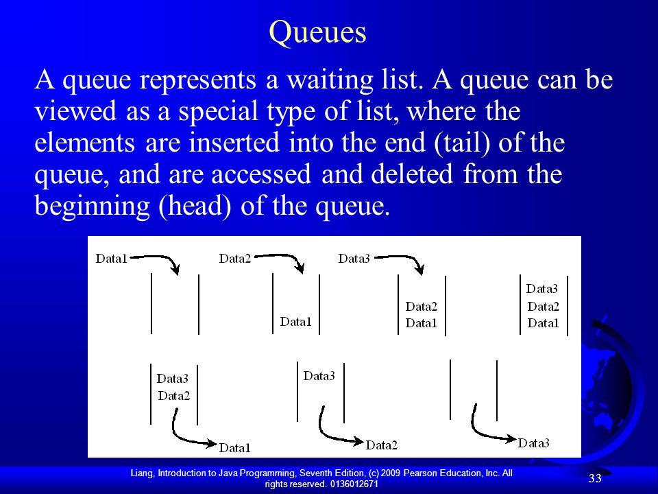 Liang, Introduction to Java Programming, Seventh Edition, (c) 2009 Pearson Education, Inc. All rights reserved. 0136012671 33 Queues A queue represent