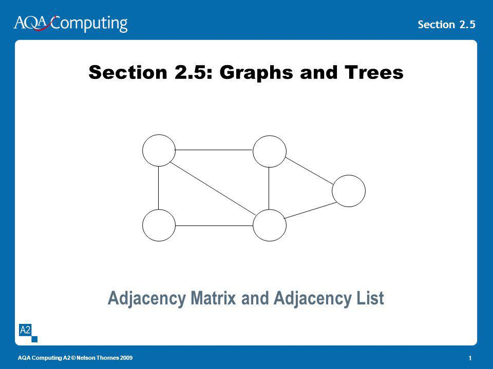 AQA Computing A2 © Nelson Thornes 2009 Section 2.5 1 Section 2.5: Graphs and Trees Adjacency Matrix and Adjacency List