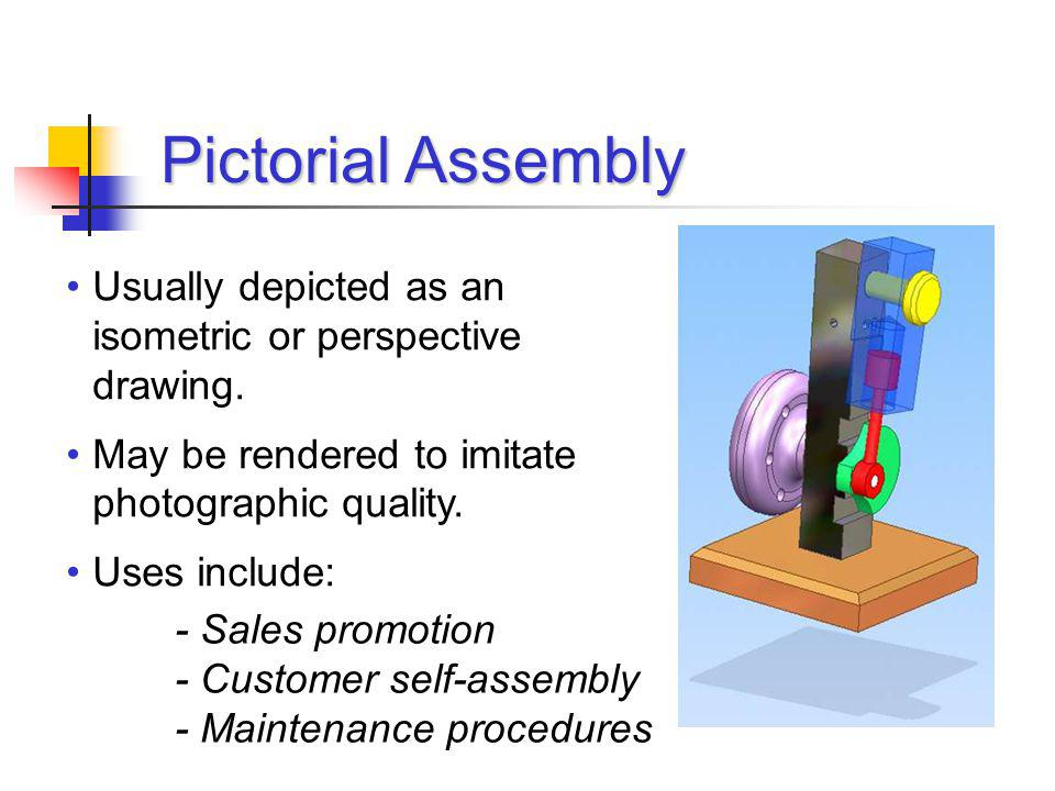 Pictorial Assembly Usually depicted as an isometric or perspective drawing. May be rendered to imitate photographic quality. Uses include: - Sales pro