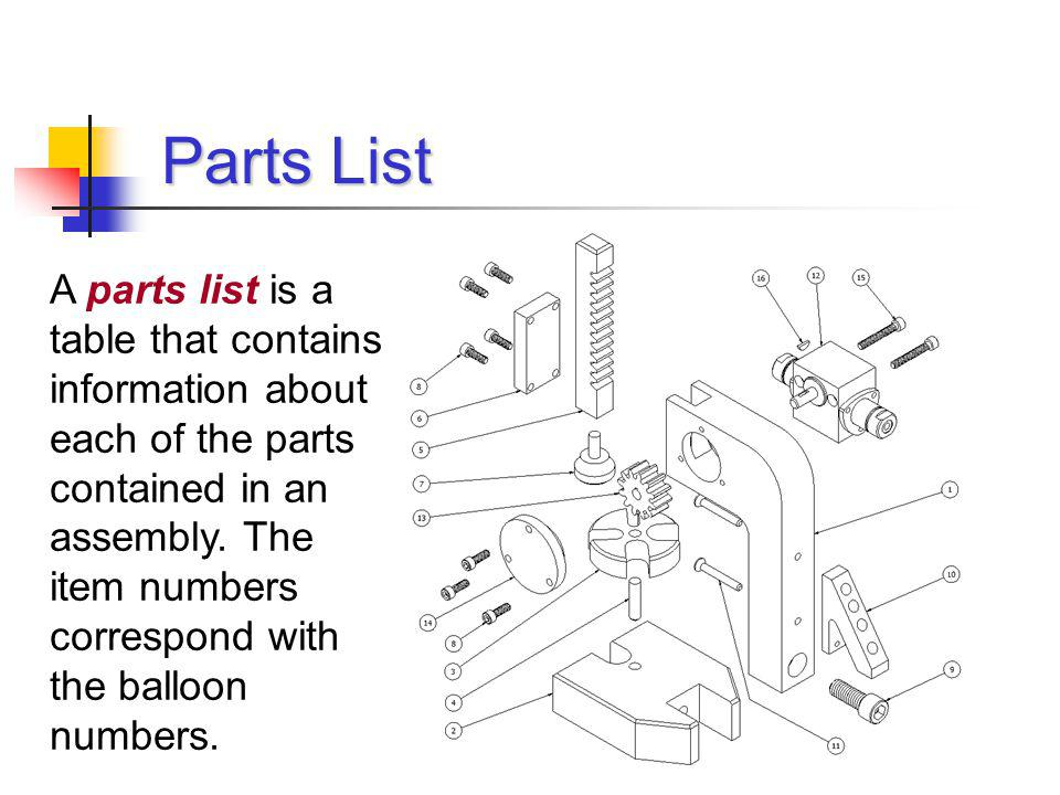 A parts list is a table that contains information about each of the parts contained in an assembly. The item numbers correspond with the balloon numbe