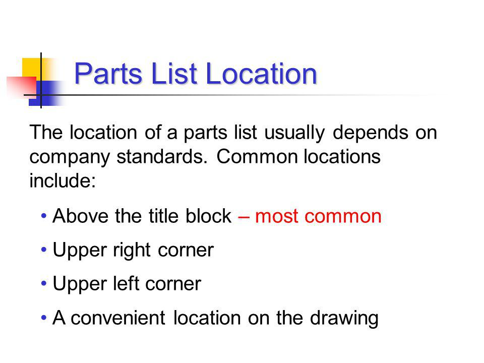 Parts List Location Above the title block – most common Upper right corner Upper left corner A convenient location on the drawing The location of a pa