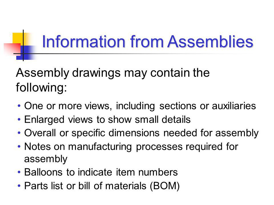 Exploded pictorial assembly drawings are commonly used to show how individual components fit together.
