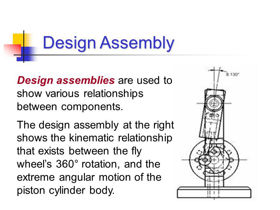Design assemblies are used to show various relationships between components. The design assembly at the right shows the kinematic relationship that ex