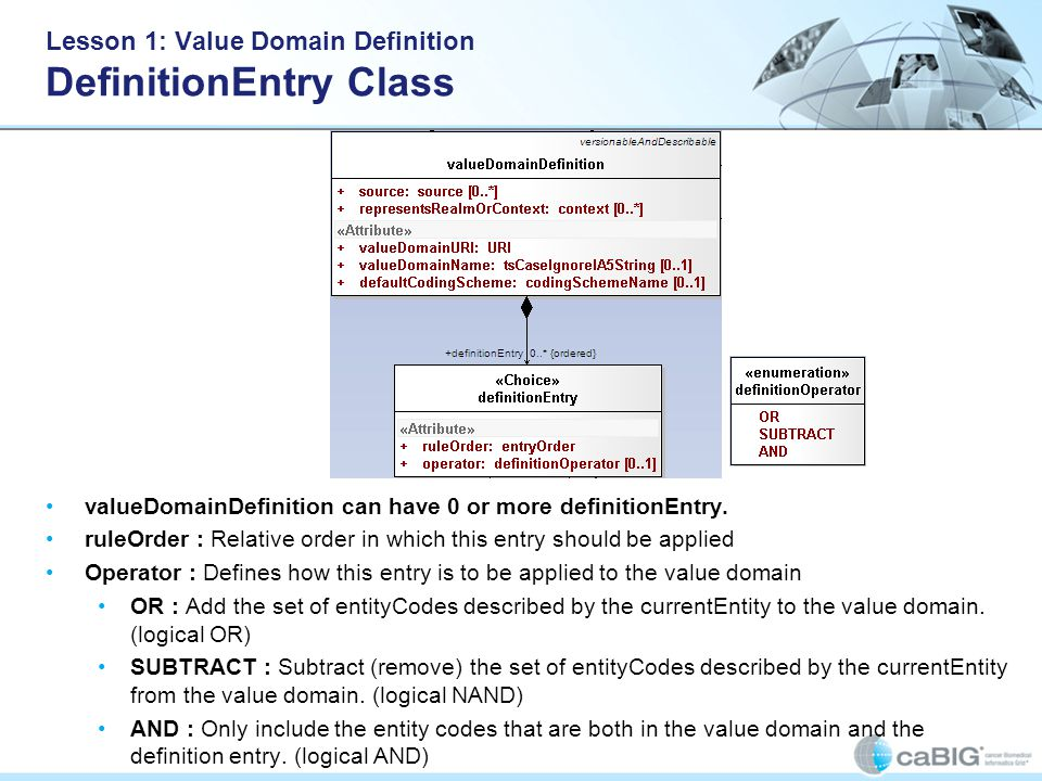 Lesson 1: Value Domain Definition DefinitionEntry Class valueDomainDefinition can have 0 or more definitionEntry.