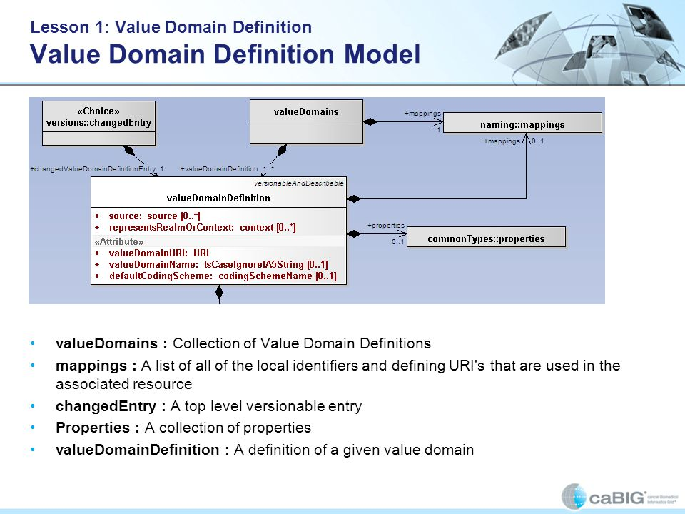 Lesson 3: Value Domain API Query Services getValueDomainEntitiesForTerm(String term, URI valueDomainURI, String matchAlgorithm) - Resolves the value domain supplied and restricts to the term and matchAlgorithm supplied ResolvedValueDomainCodedNodeSet : Contains the codingScheme URI and Version that was used to resolve and the CodedNodeSet.