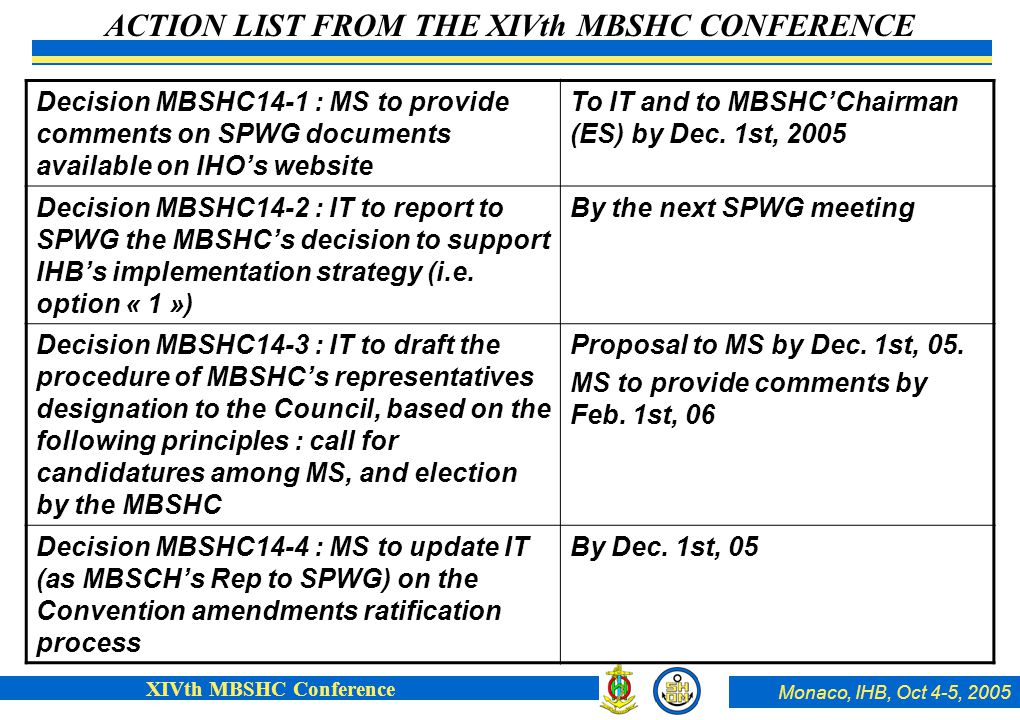 Monaco, IHB, Oct 4-5, 2005 XIVth MBSHC Conference Decision MBSHC14-1 : MS to provide comments on SPWG documents available on IHOs website To IT and to MBSHCChairman (ES) by Dec.