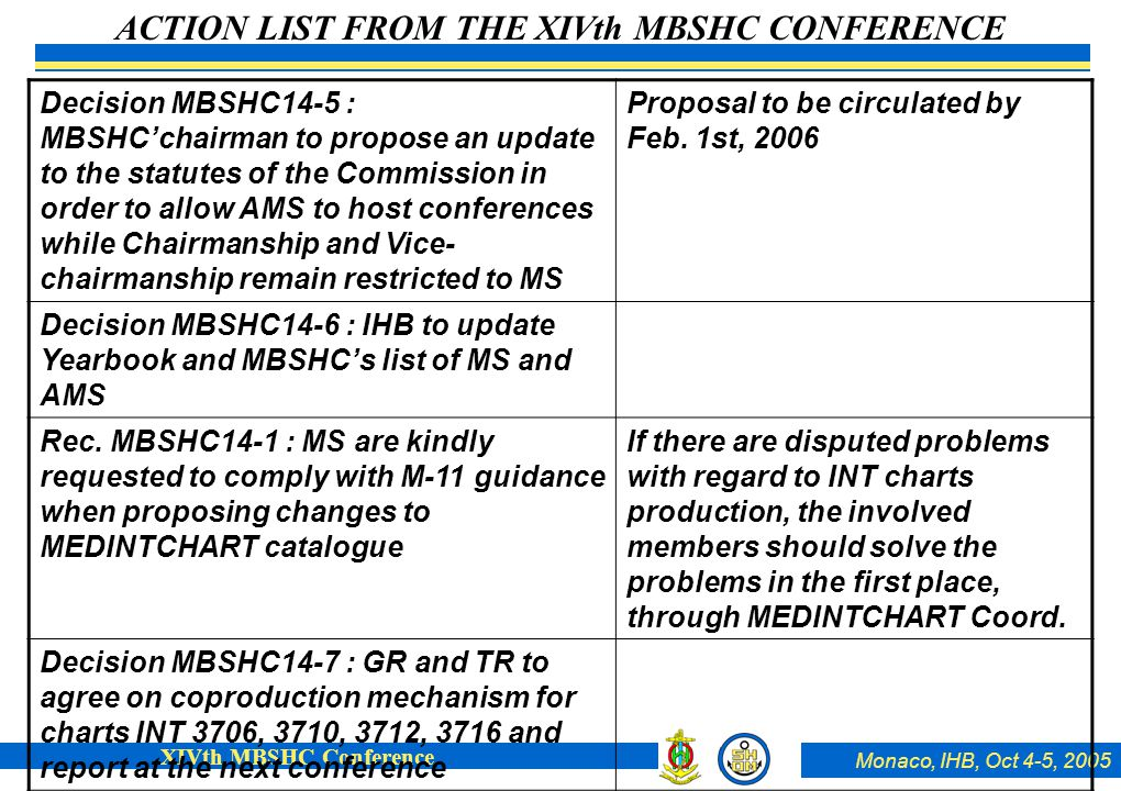 Monaco, IHB, Oct 4-5, 2005 XIVth MBSHC Conference Decision MBSHC14-5 : MBSHCchairman to propose an update to the statutes of the Commission in order to allow AMS to host conferences while Chairmanship and Vice- chairmanship remain restricted to MS Proposal to be circulated by Feb.