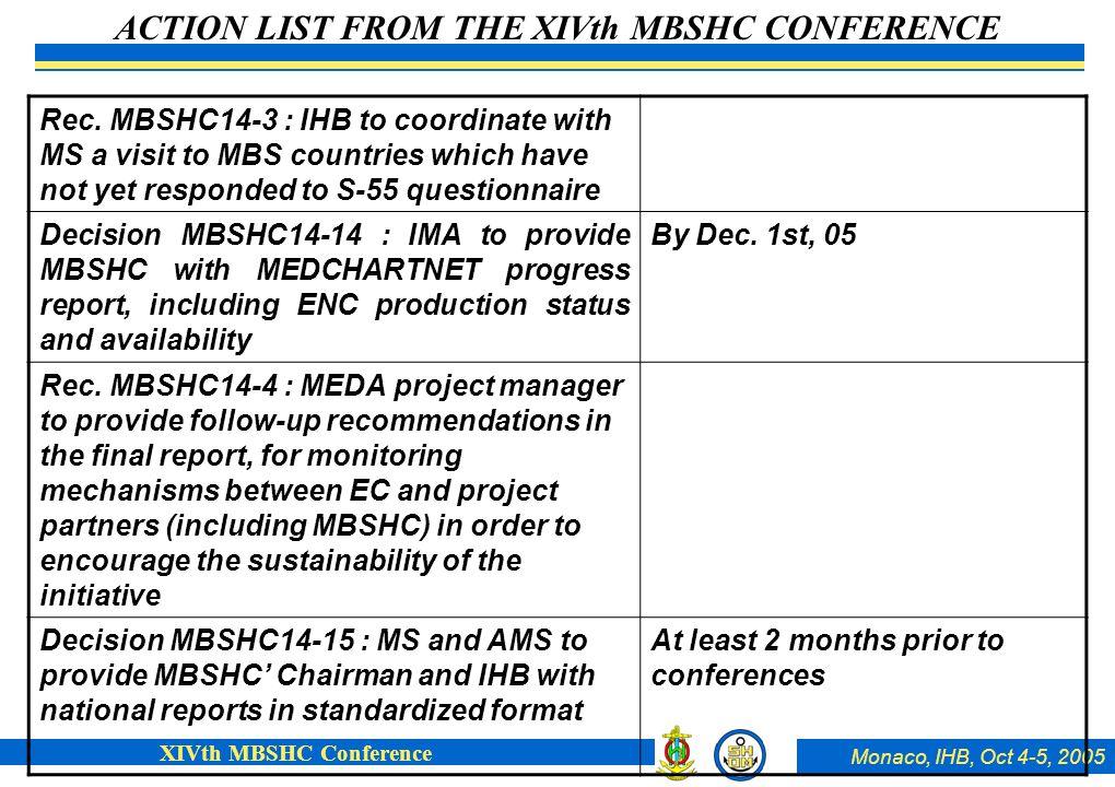 Monaco, IHB, Oct 4-5, 2005 XIVth MBSHC Conference Rec.