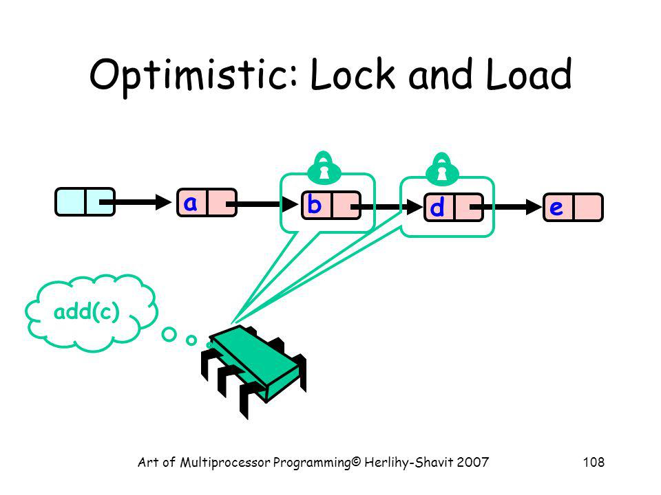 Art of Multiprocessor Programming© Herlihy-Shavit 2007108 Optimistic: Lock and Load b d e a add(c)