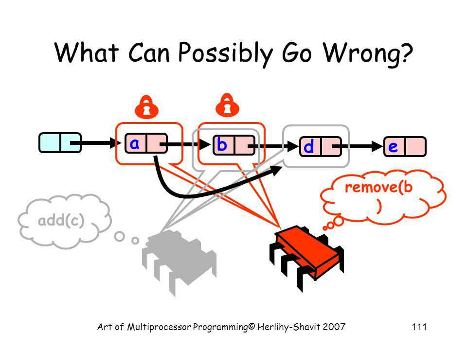 Art of Multiprocessor Programming© Herlihy-Shavit 2007111 What Can Possibly Go Wrong? b d e a add(c) remove(b )