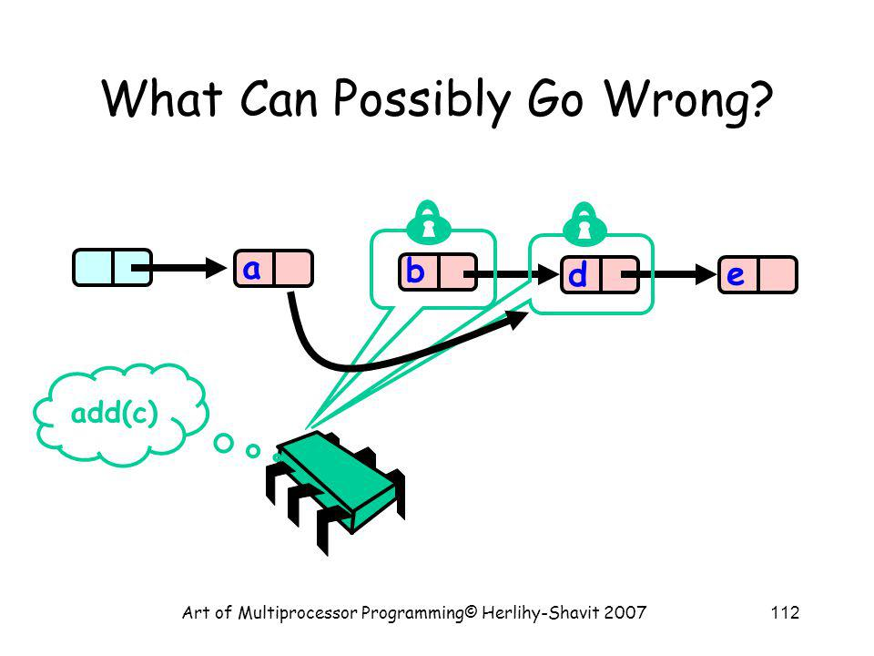 Art of Multiprocessor Programming© Herlihy-Shavit 2007112 What Can Possibly Go Wrong? b d e a add(c)