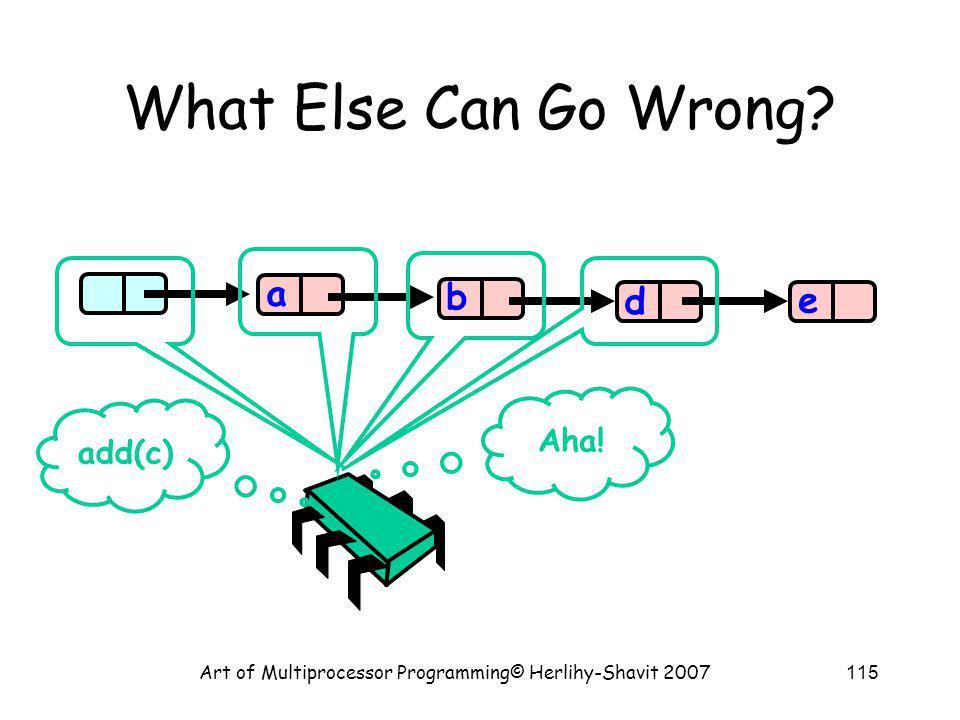 Art of Multiprocessor Programming© Herlihy-Shavit 2007115 What Else Can Go Wrong? b d e a add(c) Aha!