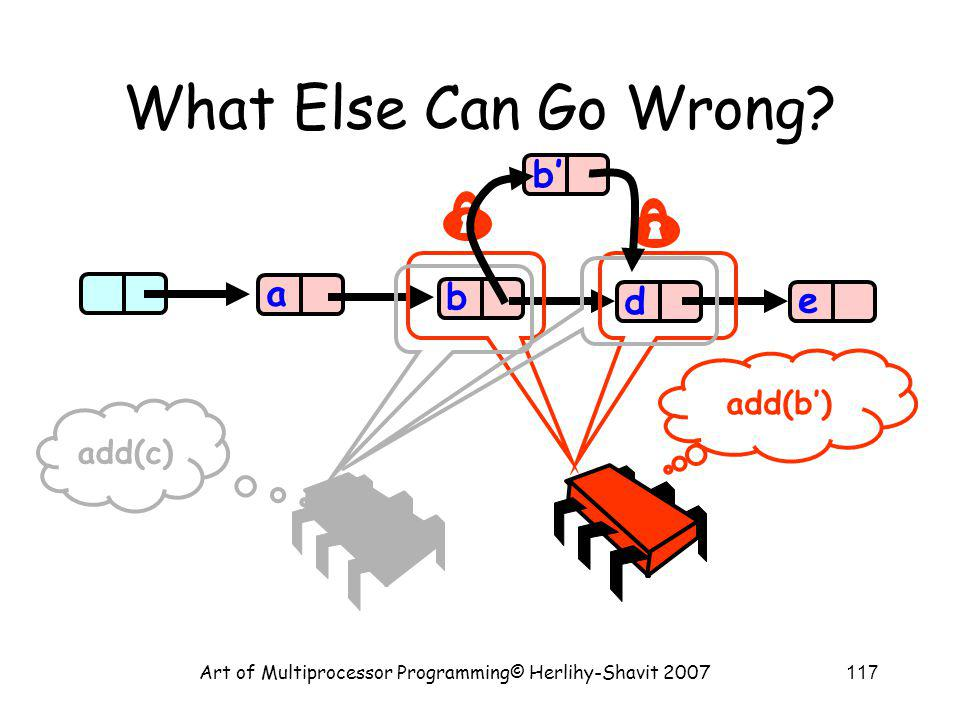 Art of Multiprocessor Programming© Herlihy-Shavit 2007117 What Else Can Go Wrong.