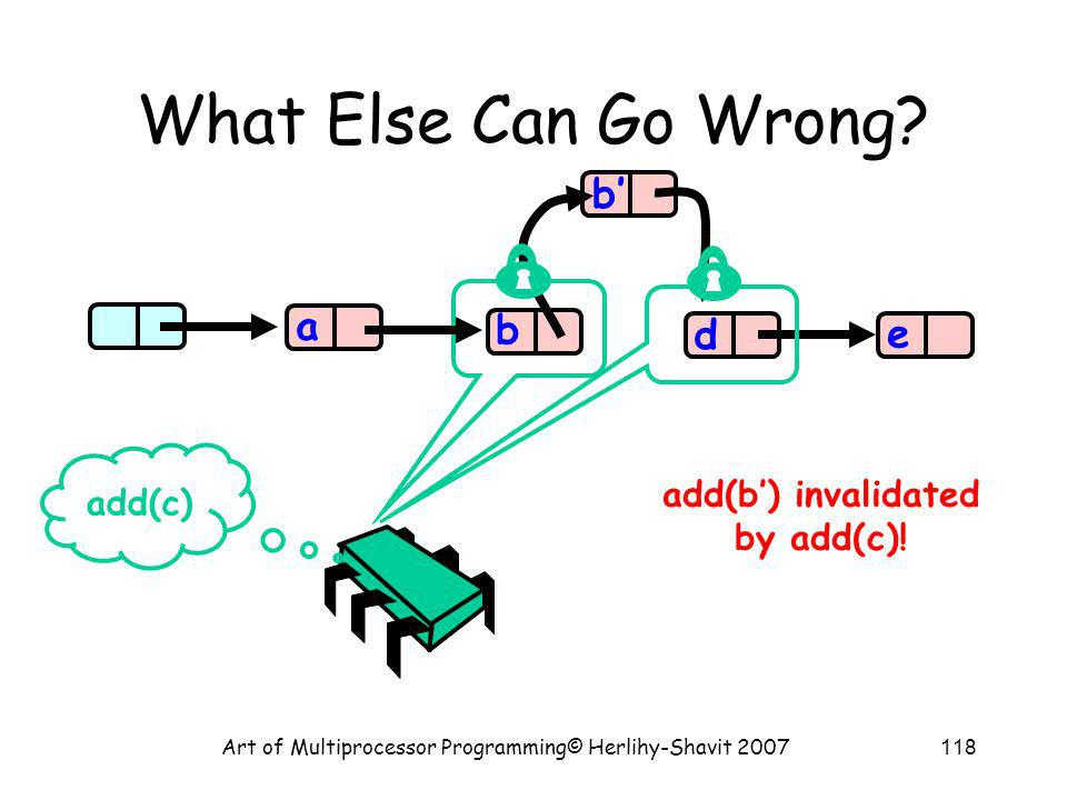 Art of Multiprocessor Programming© Herlihy-Shavit 2007118 What Else Can Go Wrong.