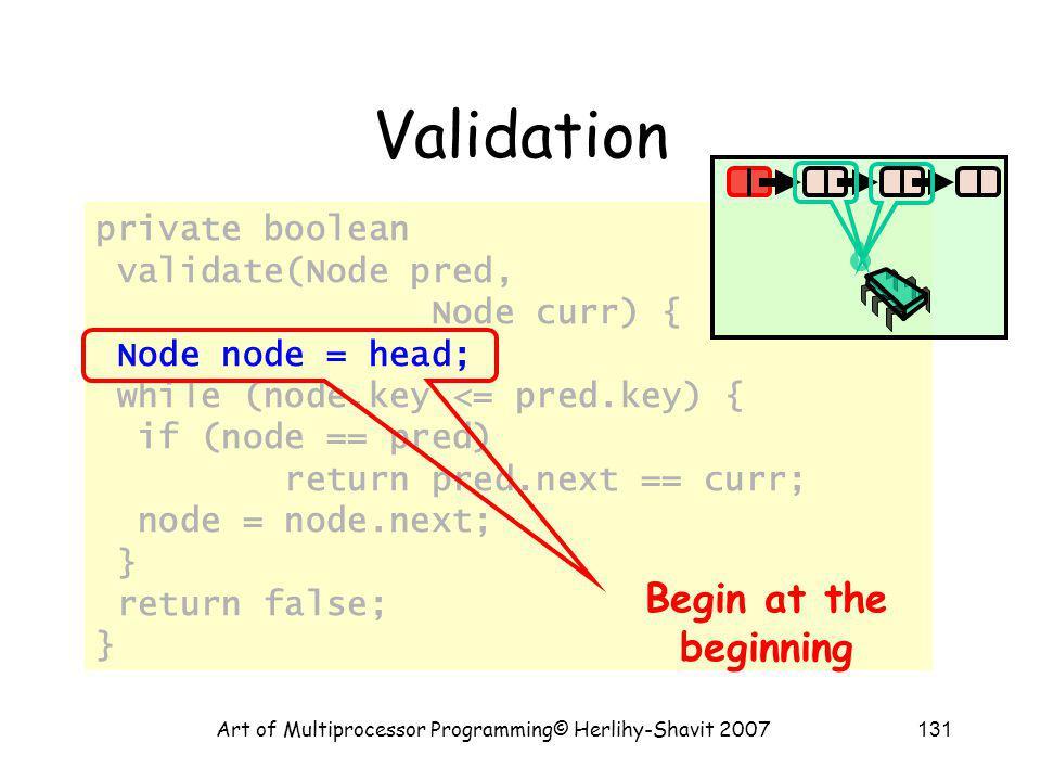 Art of Multiprocessor Programming© Herlihy-Shavit 2007131 private boolean validate(Node pred, Node curr) { Node node = head; while (node.key <= pred.k