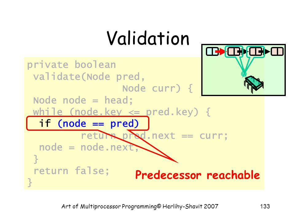 Art of Multiprocessor Programming© Herlihy-Shavit 2007133 private boolean validate(Node pred, Node curr) { Node node = head; while (node.key <= pred.key) { if (node == pred) return pred.next == curr; node = node.next; } return false; } Validation Predecessor reachable