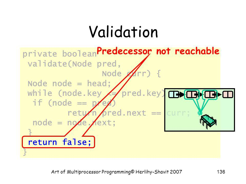 Art of Multiprocessor Programming© Herlihy-Shavit 2007136 private boolean validate(Node pred, Node curr) { Node node = head; while (node.key <= pred.k