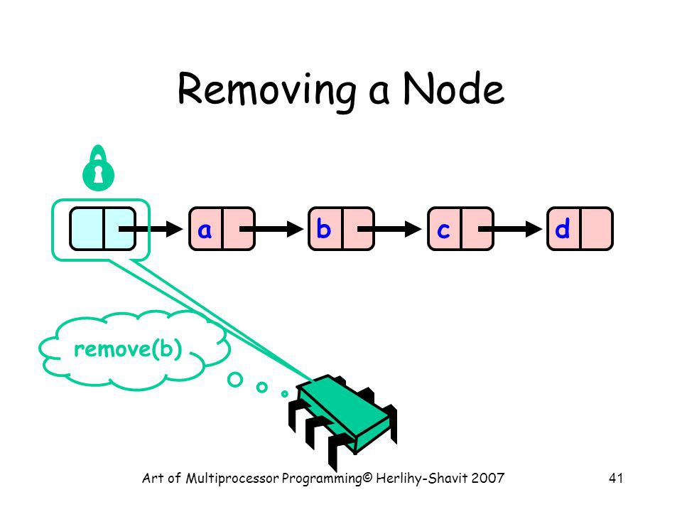 Art of Multiprocessor Programming© Herlihy-Shavit 200741 Removing a Node abcd remove(b)