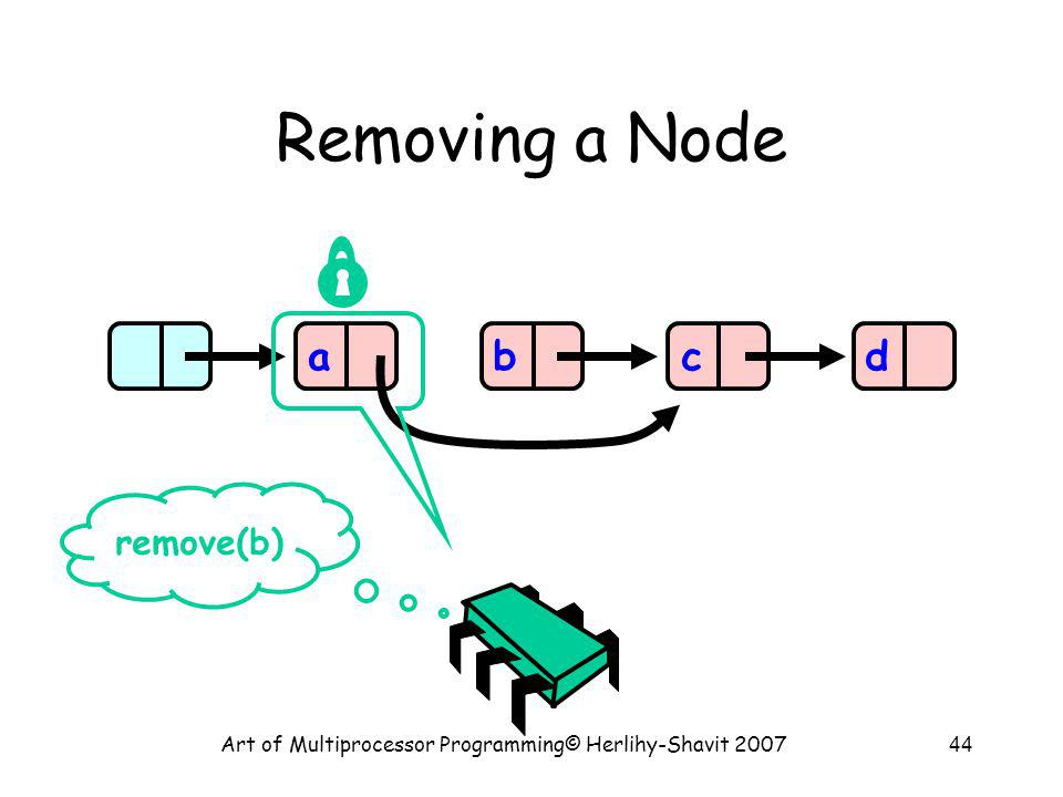 Art of Multiprocessor Programming© Herlihy-Shavit 200744 Removing a Node abcd remove(b)