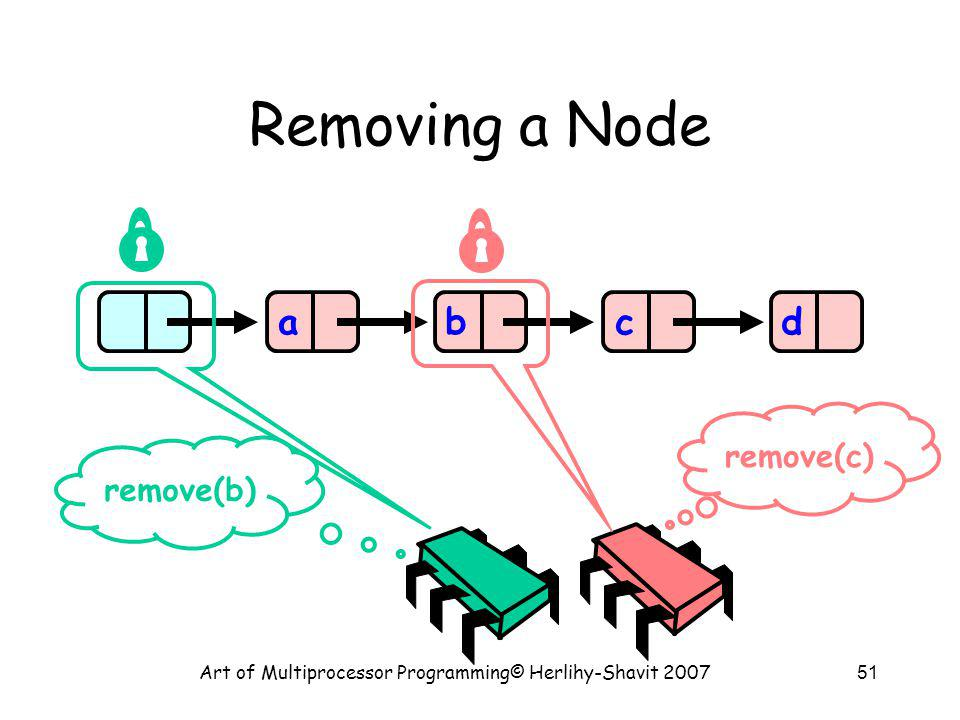 Art of Multiprocessor Programming© Herlihy-Shavit 200751 Removing a Node abcd remove(b) remove(c)