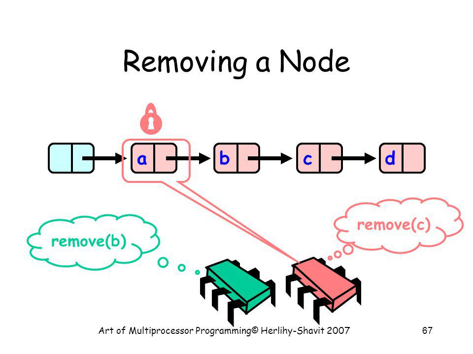 Art of Multiprocessor Programming© Herlihy-Shavit 200767 Removing a Node abcd remove(b) remove(c)