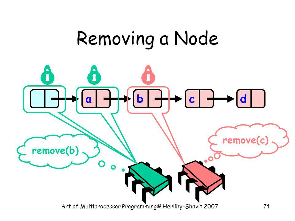 Art of Multiprocessor Programming© Herlihy-Shavit 200771 Removing a Node abcd remove(b) remove(c)