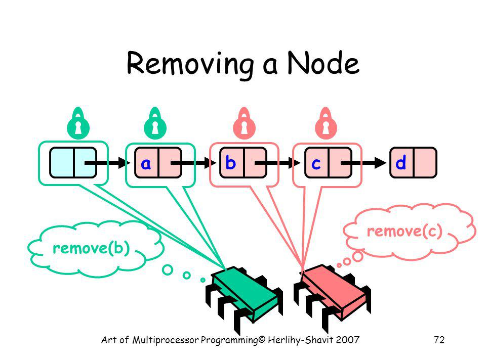 Art of Multiprocessor Programming© Herlihy-Shavit 200772 Removing a Node abcd remove(b) remove(c)