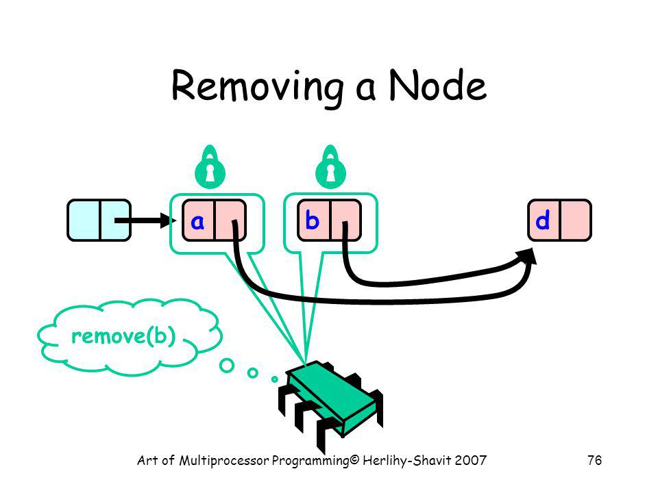 Art of Multiprocessor Programming© Herlihy-Shavit 200776 Removing a Node abd remove(b)