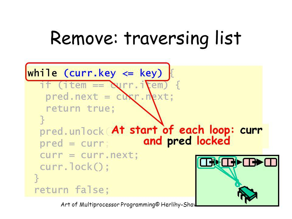 Art of Multiprocessor Programming© Herlihy-Shavit 200790 Remove: traversing list while (curr.key <= key) { if (item == curr.item) { pred.next = curr.next; return true; } pred.unlock(); pred = curr; curr = curr.next; curr.lock(); } return false; At start of each loop: curr and pred locked