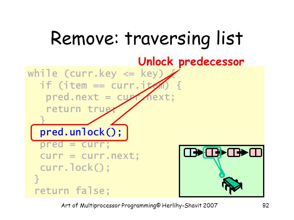 Art of Multiprocessor Programming© Herlihy-Shavit 200792 Remove: traversing list while (curr.key <= key) { if (item == curr.item) { pred.next = curr.n