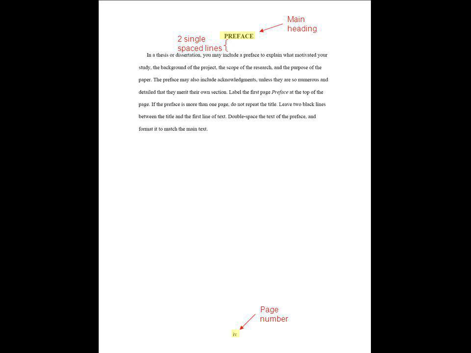 Main heading 2 single spaced lines Page number