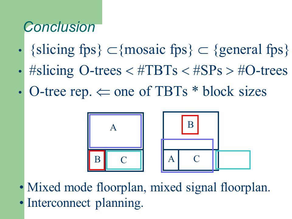 Conclusion {slicing fps} {mosaic fps} {general fps} #slicing O-trees #TBTs #SPs #O-trees O-tree rep.