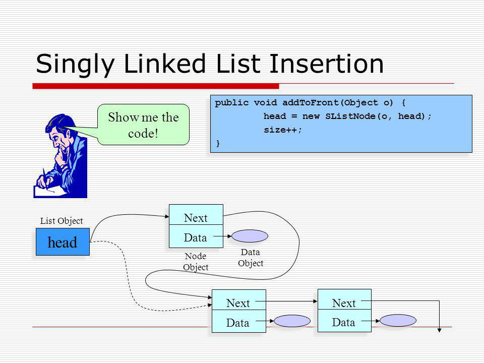 Singly Linked List Insertion head List Object Next Data Next Data Next Data Node Object Data Object public void addToFront(Object o) { head = new SLis