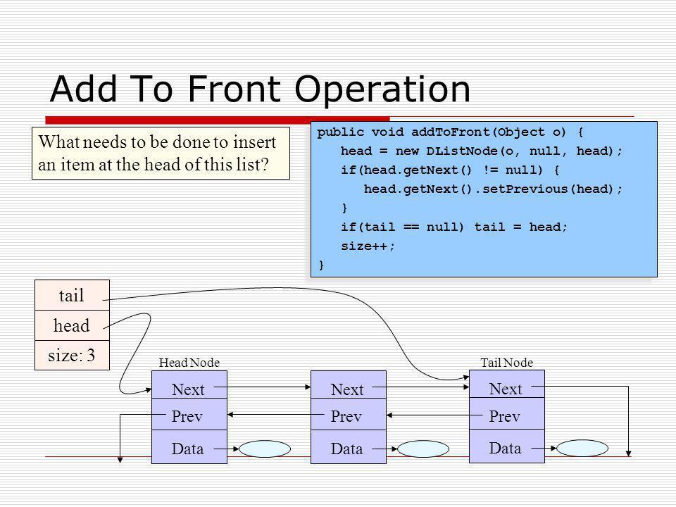 Add To Front Operation Next Prev Head Node Data Next Prev Data Next Prev Data Tail Node tail head size: 3 public void addToFront(Object o) { head = ne
