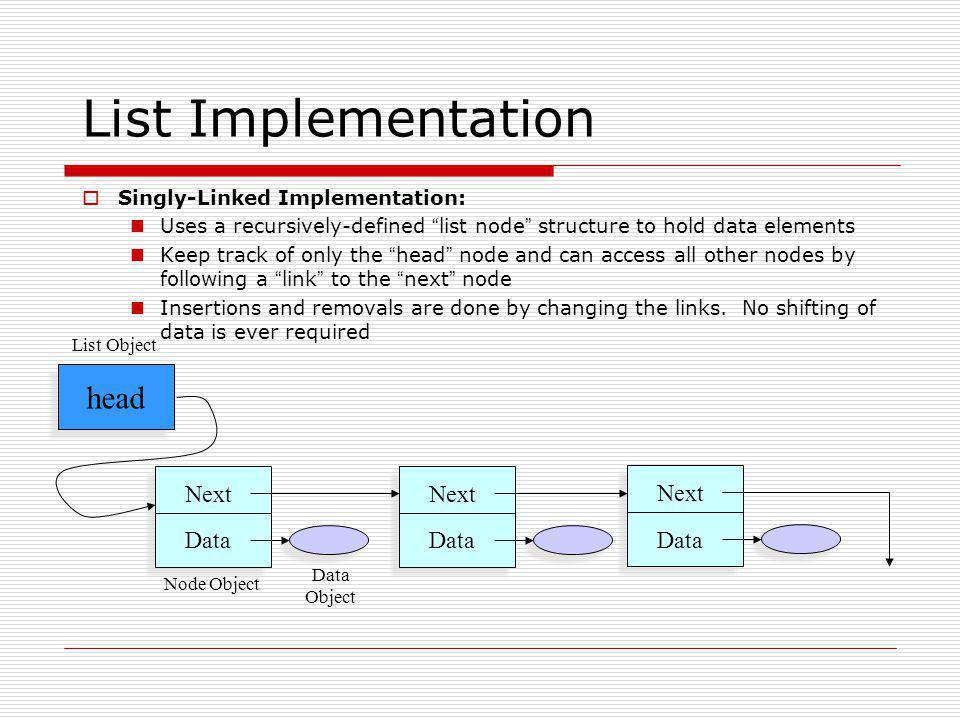 Singly Linked List class SListNode { private SListNode next; private Object data; SListNode(Object d) { data = d; next = null; } SListNode(Object d, SListNode n) { data = d; next = n; } public SListNode getNext() { return next; } public Object getData() { return data; } public void setNext(SListNode n) { next = n; } public void setData(Object d) { data = d; } Each node is a link in a chain of nodes.