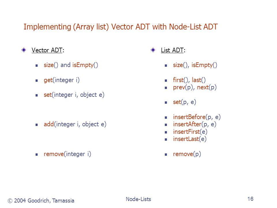 © 2004 Goodrich, Tamassia Node-Lists16 Implementing (Array list) Vector ADT with Node-List ADT Vector ADT: size() and isEmpty() get(integer i) set(integer i, object e) add(integer i, object e) remove(integer i) List ADT: size(), isEmpty() first(), last() prev(p), next(p) set(p, e) insertBefore(p, e) insertAfter(p, e) insertFirst(e) insertLast(e) remove(p)