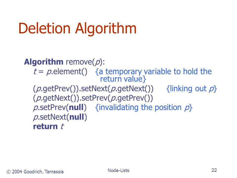 © 2004 Goodrich, Tamassia Node-Lists22 Deletion Algorithm Algorithm remove(p): t = p.element(){a temporary variable to hold the return value} (p.getPrev()).setNext(p.getNext()){linking out p} (p.getNext()).setPrev(p.getPrev()) p.setPrev(null){invalidating the position p} p.setNext(null) return t