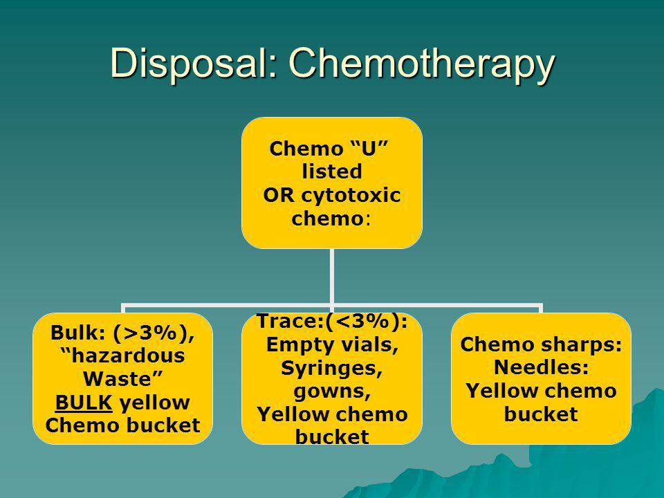 Disposal: Chemotherapy Chemo U listed OR cytotoxic chemo: Bulk: (>3%), hazardous Waste BULK yellow Chemo bucket Trace:(<3%): Empty vials, Syringes, gowns, Yellow chemo bucket Chemo sharps: Needles: Yellow chemo bucket