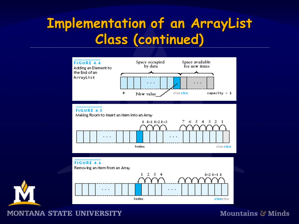 Implementation of an ArrayList Class (continued)